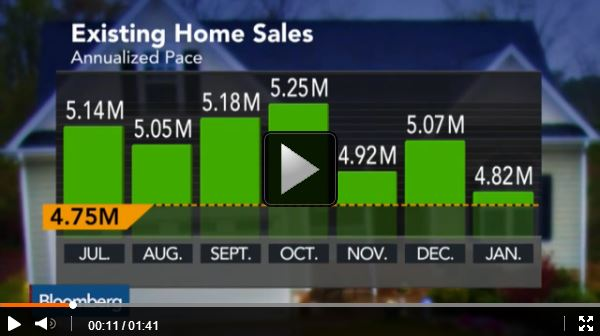 Home Sales Drop as Lack of Supply Drives Up Prices