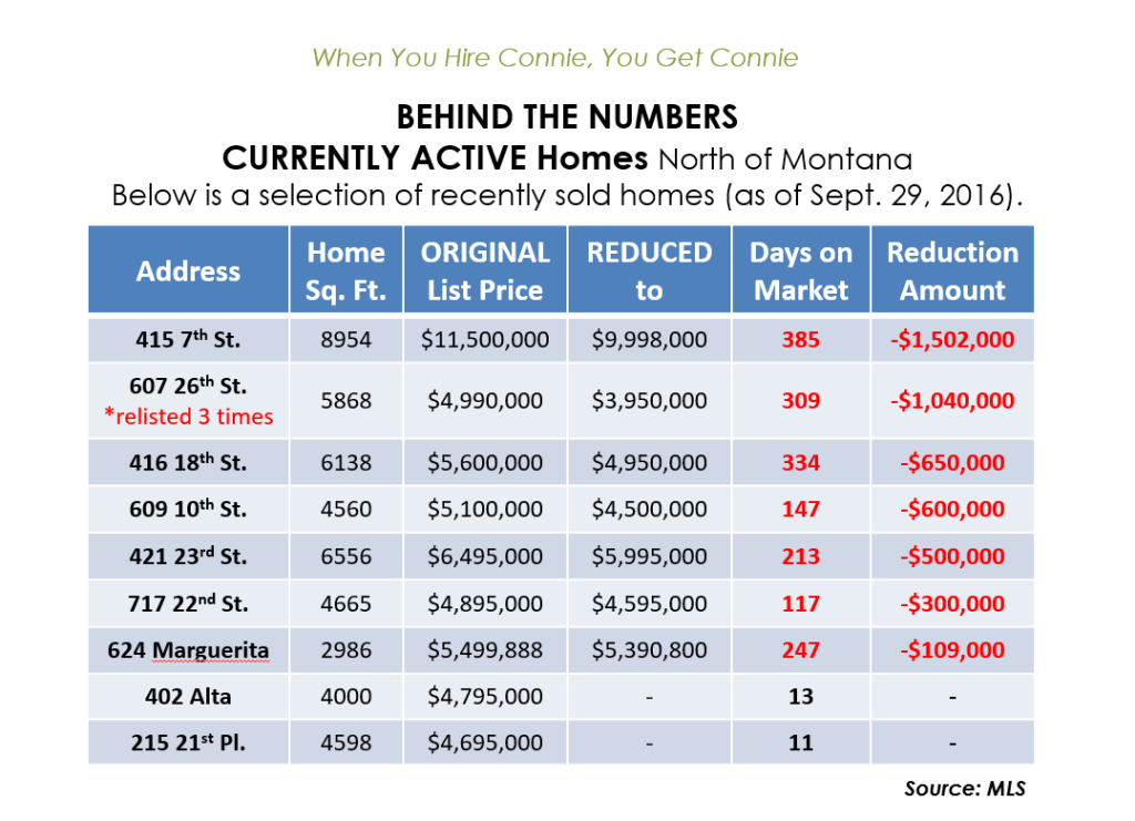 noma-pricing-new-actives