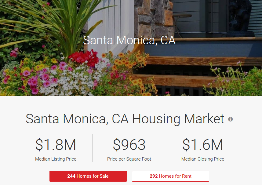 The Santa Monica Housing Market & Real Estate Trends